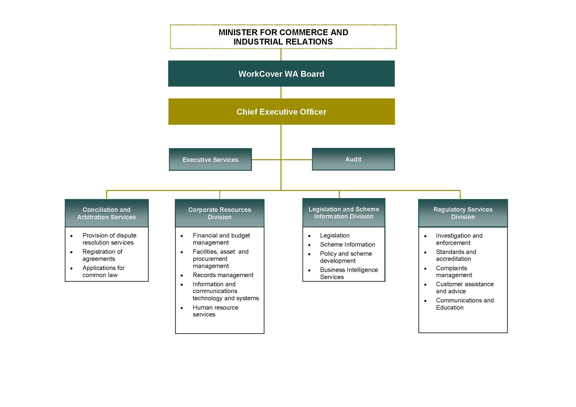 Fachbezogene Informationsverarbeitung: Über 160 Aufgaben und Fälle